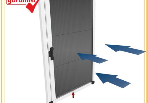 Kapı Sineklik Fiyatları Nedir?